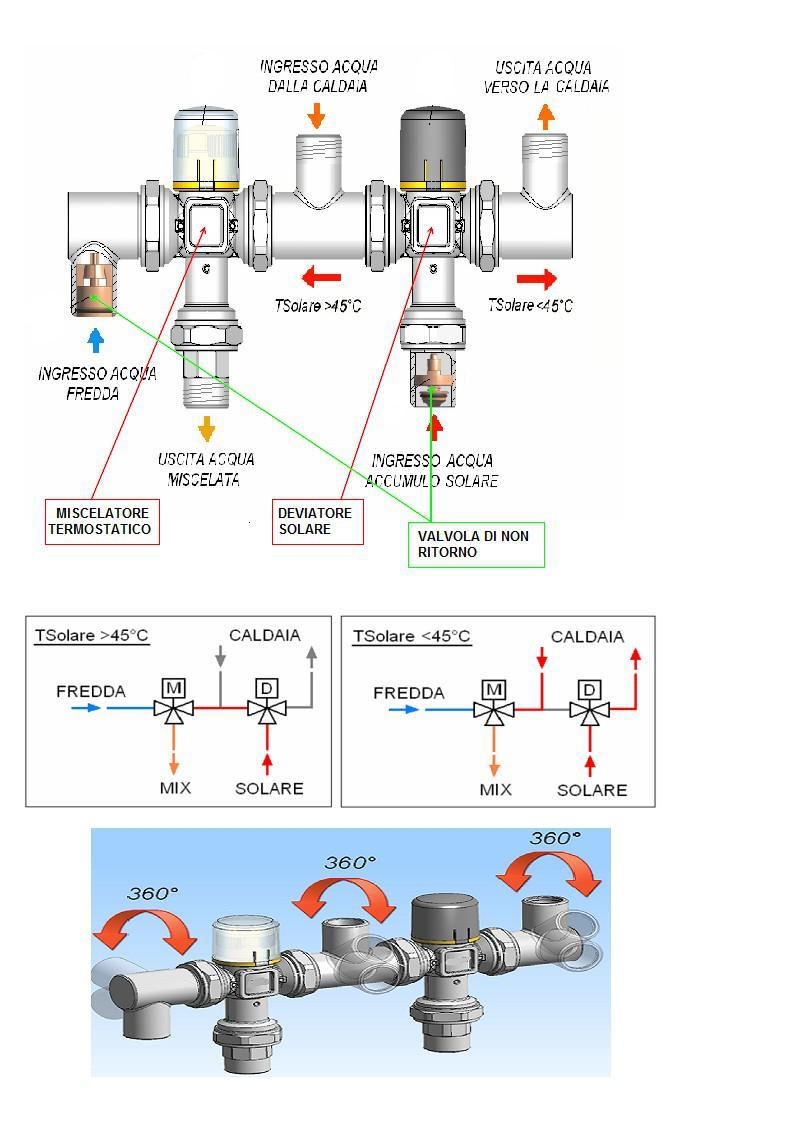 Kit Pannello Solare Acqua : Kit collegamentotra pannello solare termico caldaia boiler